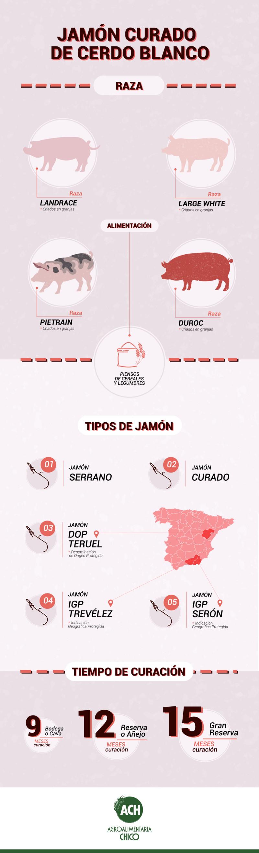 Jamon España
